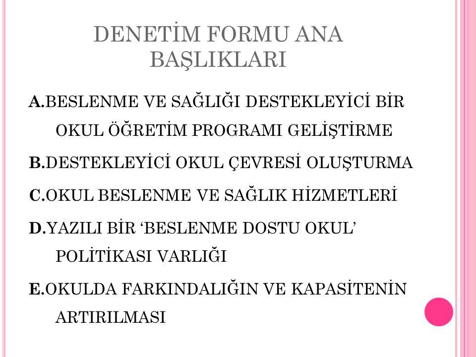 DENETİM FORMU ANA BAŞLIKLARI A.