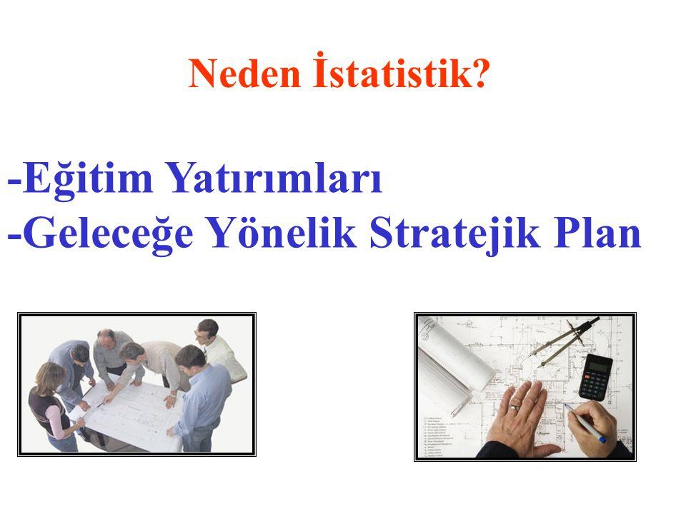 Neden İstatistik -Eğitim Yatırımları -Geleceğe Yönelik Stratejik Plan