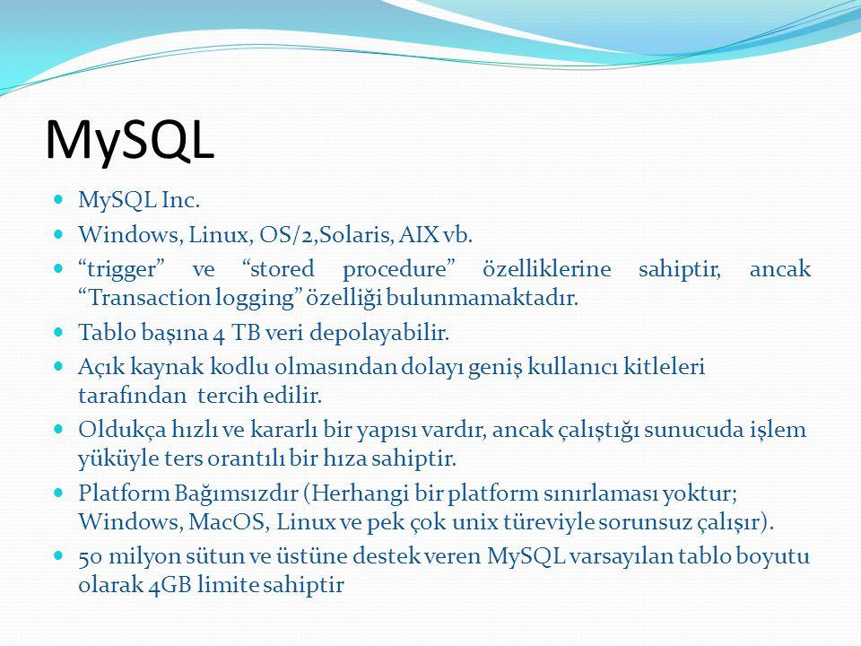 "MySQL MySQL Inc. Windows, Linux, OS/2,Solaris, AIX vb. ""trigger"" ve ""stored procedure"" özelliklerine sahiptir, ancak ""Transaction logging"" özelliği bu"