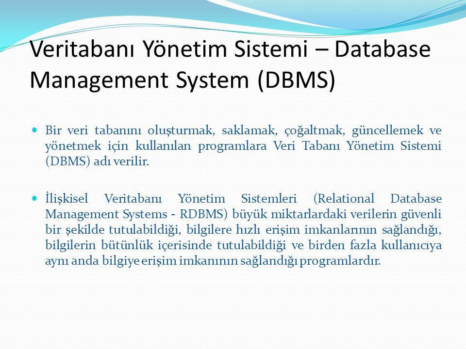Veritabanı Yönetim Sistemi – Database Management System (DBMS) Bir veri tabanını oluşturmak, saklamak, çoğaltmak, güncellemek ve yönetmek için kullanı