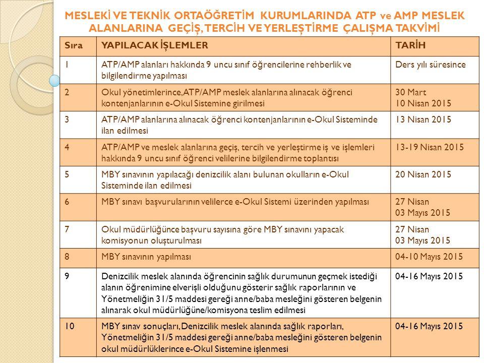 6 YERLEŞT İ RME SONUÇLARININ İ LANI ATP ve AMP yerleştirme sonuçları 12 Haziran 2015 saat 15:00 da ilan edilecektir.