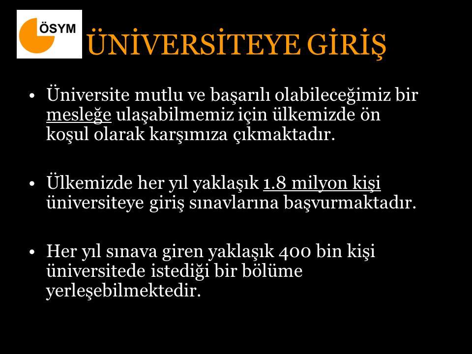 YENİ SİSTEM NE GETİRDİ Üniversiteye giriş iki aşamalı sınavla olacak.