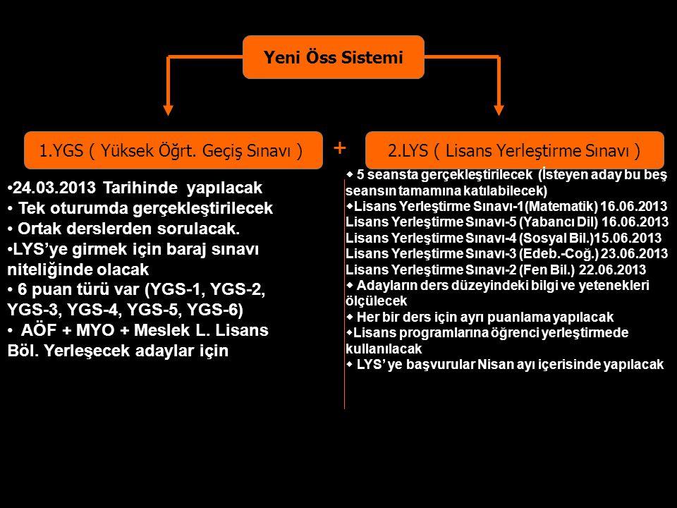 YGS LYS-3 (Türk Dili + Coğr-1) LYS-4 ( Tarih + Fels Grb + Coğr-2) Türkçe Temel Mat.SosyalFen Türk D.