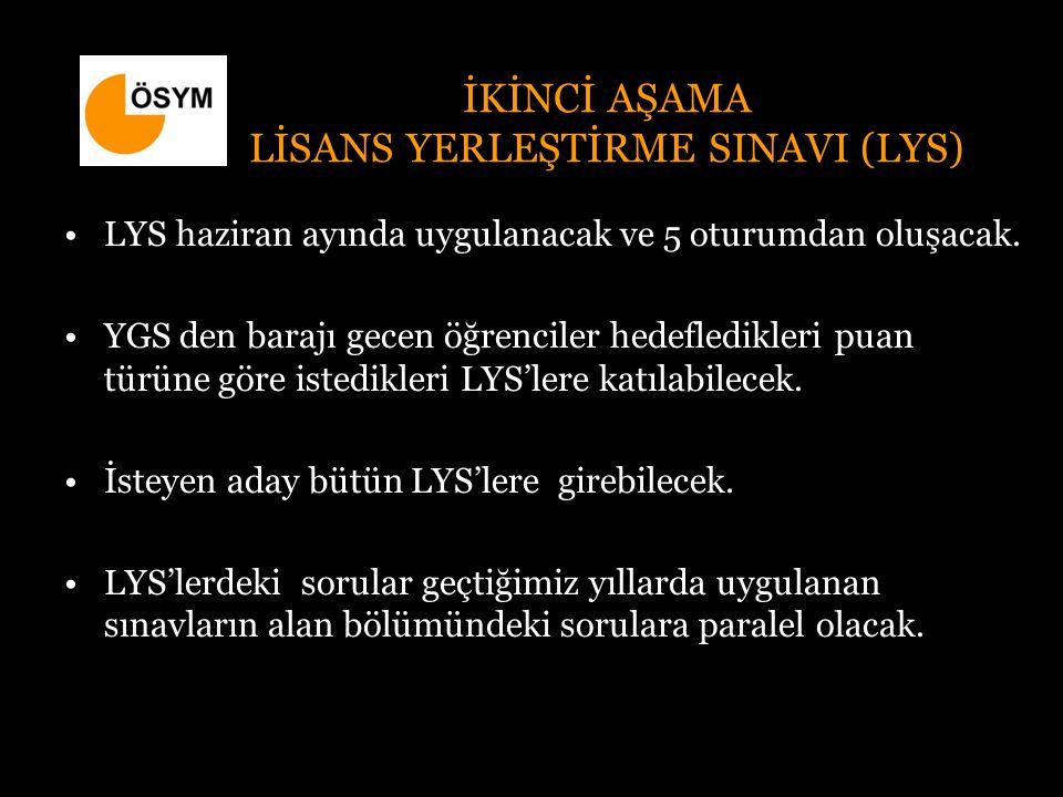 LYS'DE KİM HANGİ SINAVA GİRECEK.