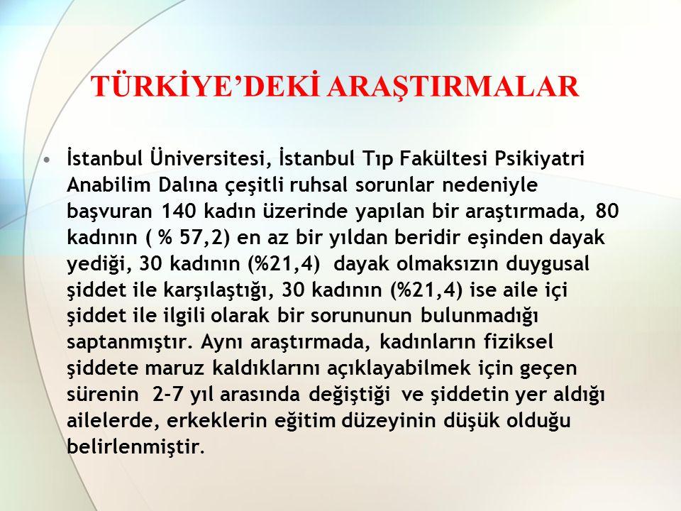 TÜRKİYE'DEKİ ARAŞTIRMALAR İstanbul Üniversitesi, İstanbul Tıp Fakültesi Psikiyatri Anabilim Dalına çeşitli ruhsal sorunlar nedeniyle başvuran 140 kadı