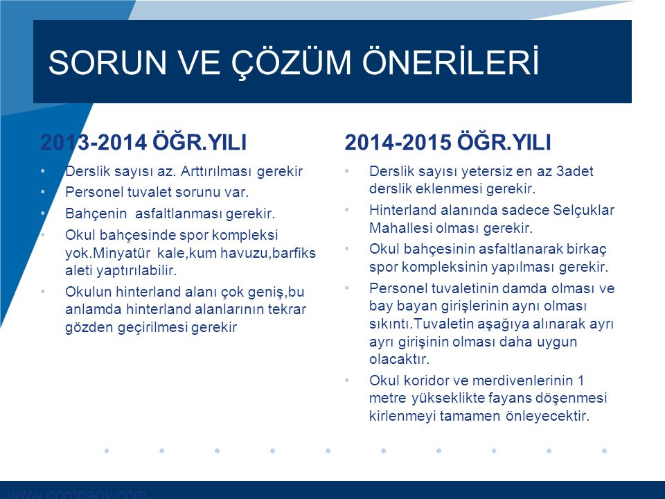 www.company.com SORUN VE ÇÖZÜM ÖNERİLERİ 2013-2014 ÖĞR.YILI Derslik sayısı az.