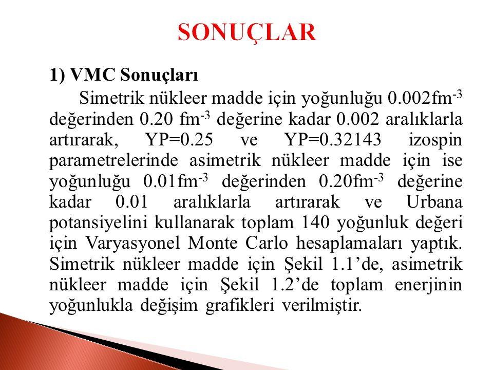 1) VMC Sonuçları Simetrik nükleer madde için yoğunluğu 0.002fm -3 değerinden 0.20 fm -3 değerine kadar 0.002 aralıklarla artırarak, YP=0.25 ve YP=0.32143 izospin parametrelerinde asimetrik nükleer madde için ise yoğunluğu 0.01fm -3 değerinden 0.20fm -3 değerine kadar 0.01 aralıklarla artırarak ve Urbana potansiyelini kullanarak toplam 140 yoğunluk değeri için Varyasyonel Monte Carlo hesaplamaları yaptık.