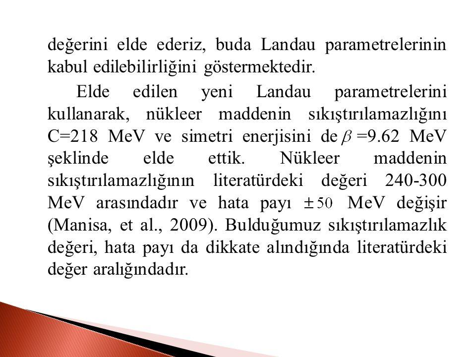 değerini elde ederiz, buda Landau parametrelerinin kabul edilebilirliğini göstermektedir.