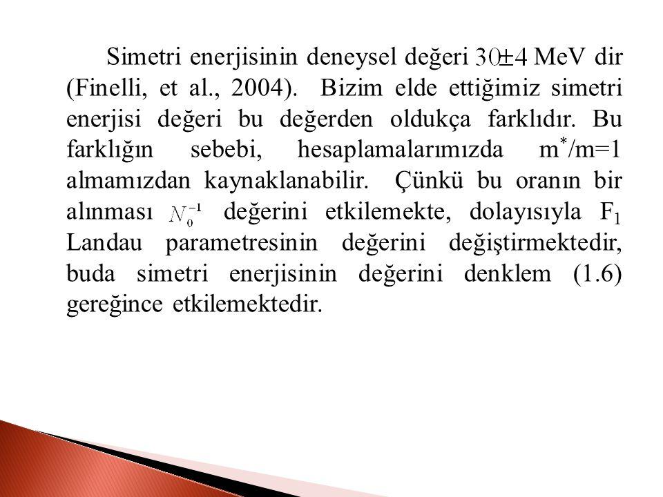 Simetri enerjisinin deneysel değeri MeV dir (Finelli, et al., 2004).