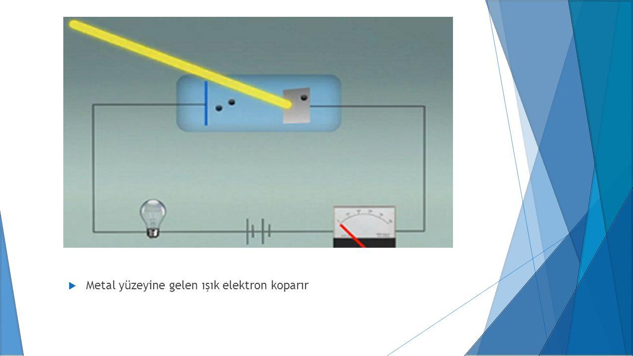  Metal yüzeyine gelen ışık elektron koparır