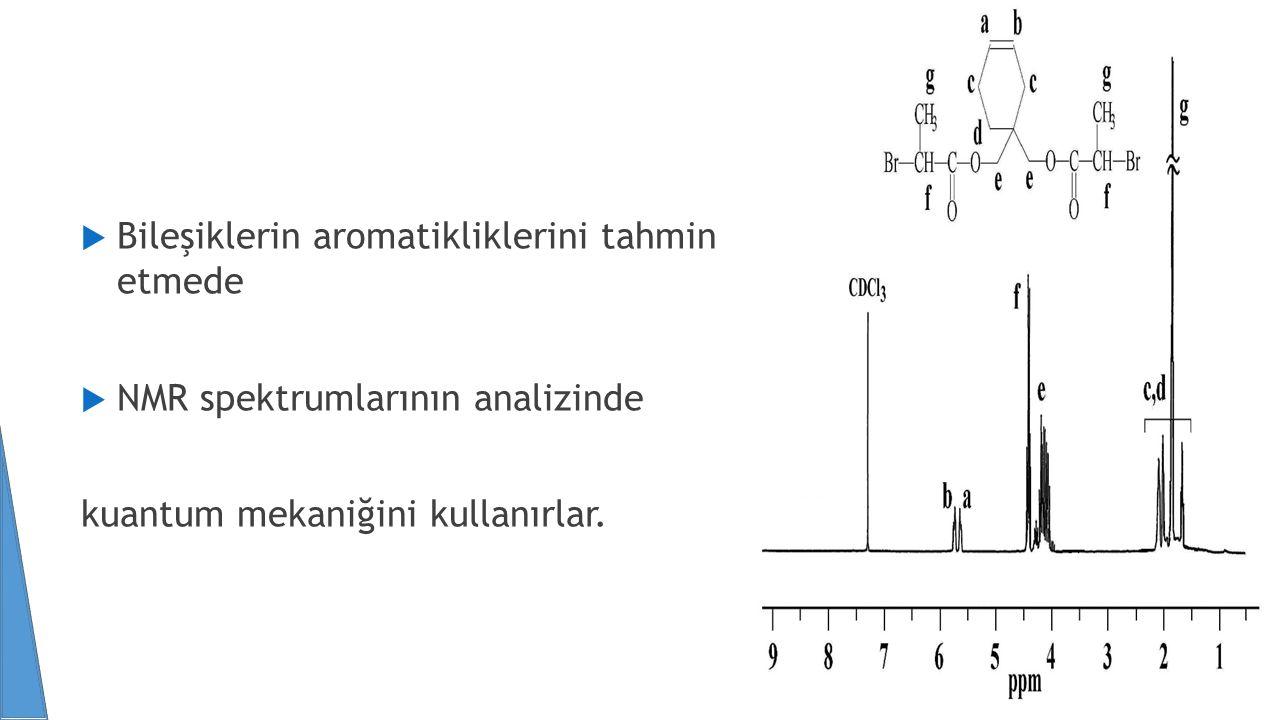  Bileşiklerin aromatikliklerini tahmin etmede  NMR spektrumlarının analizinde kuantum mekaniğini kullanırlar.