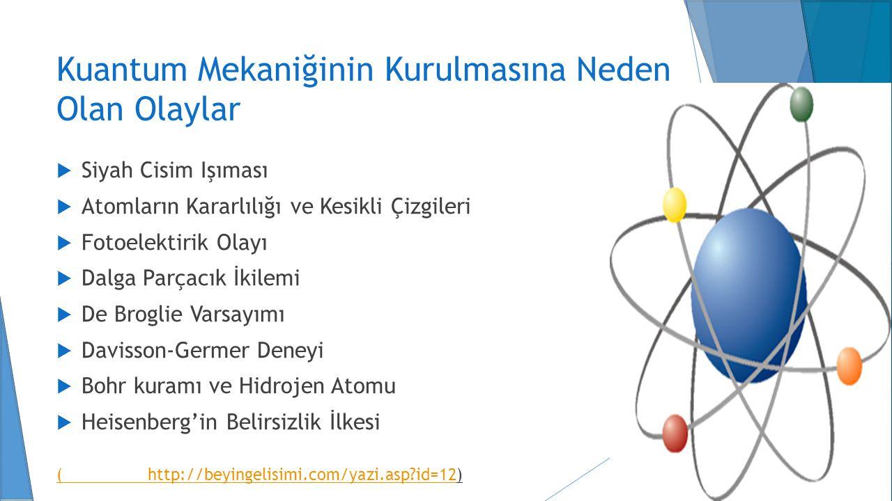 Kuantum Mekaniğinin Kurulmasına Neden Olan Olaylar  Siyah Cisim Işıması  Atomların Kararlılığı ve Kesikli Çizgileri  Fotoelektirik Olayı  Dalga Parçacık İkilemi  De Broglie Varsayımı  Davisson-Germer Deneyi  Bohr kuramı ve Hidrojen Atomu  Heisenberg'in Belirsizlik İlkesi ( http://beyingelisimi.com/yazi.asp?id=12 ( http://beyingelisimi.com/yazi.asp?id=12)