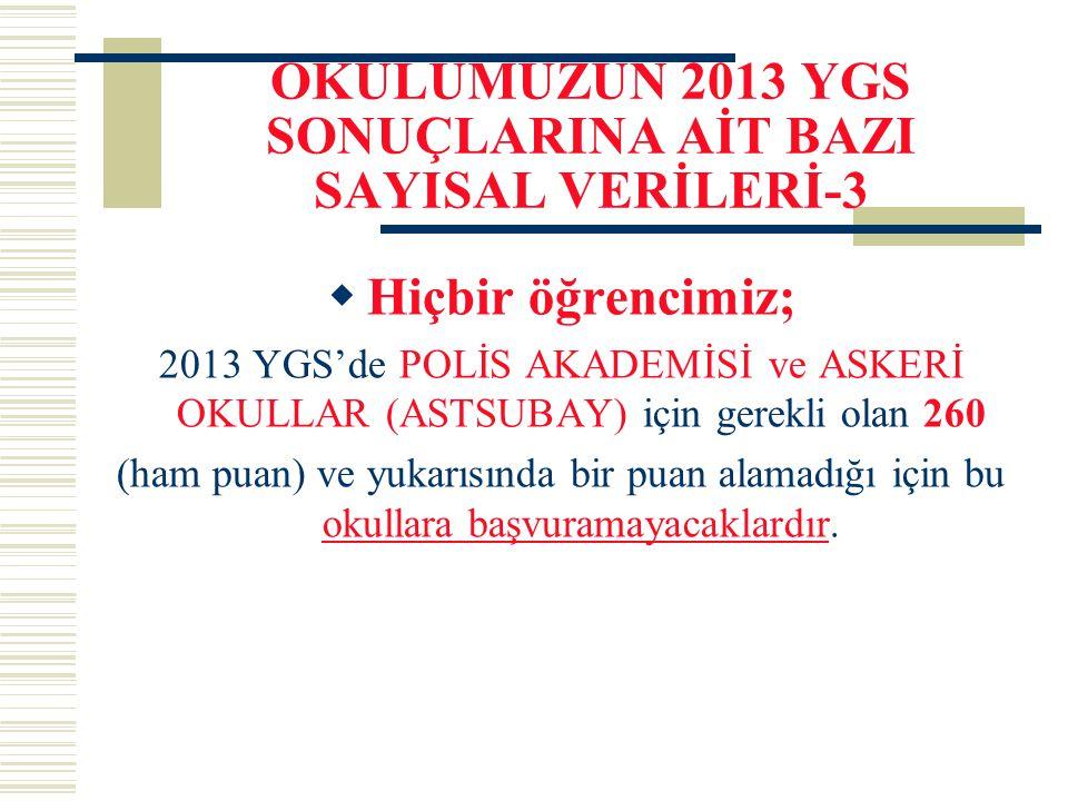 OKULUMUZUN 2013 YGS SONUÇLARINA AİT BAZI SAYISAL VERİLERİ-3  Hiçbir öğrencimiz; 2013 YGS'de POLİS AKADEMİSİ ve ASKERİ OKULLAR (ASTSUBAY) için gerekli