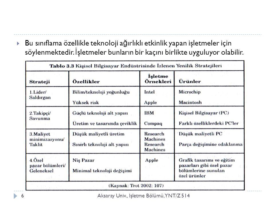 Aksaray Üniv., İ şletme Bölümü, YNT/Z 5146  Bu sınıflama özellikle teknoloji a ğ ırlıklı etkinlik yapan işletmeler için söylenmektedir.
