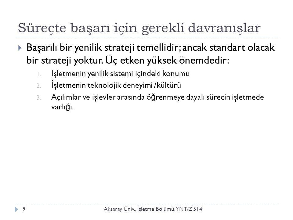 Süreçte başarı için gerekli davranışlar Aksaray Üniv., İ şletme Bölümü, YNT/Z 5149  Başarılı bir yenilik strateji temellidir; ancak standart olacak bir strateji yoktur.