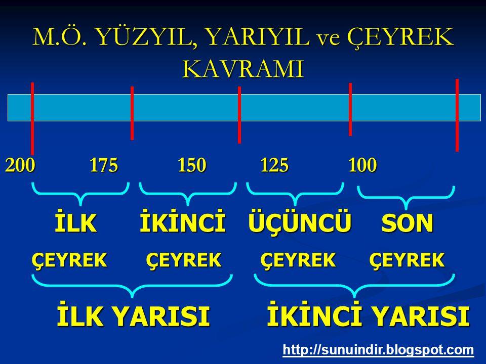 Uygurların; Uygurların; I.Kağıt ve matbaayı kullanmaları II.