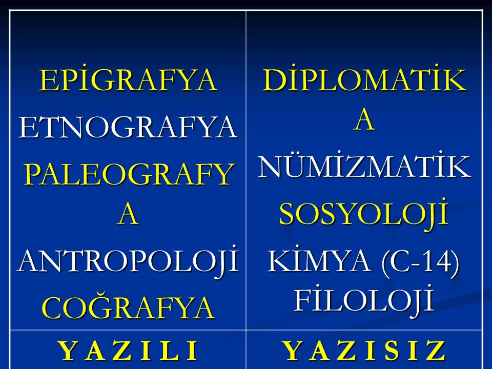 EPİGRAFYAETNOGRAFYA PALEOGRAFY A ANTROPOLOJİCOĞRAFYA DİPLOMATİK A NÜMİZMATİKSOSYOLOJİ KİMYA (C-14) FİLOLOJİ Y A Z I L I Y A Z I S I Z