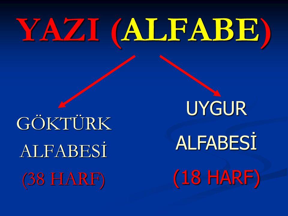 YAZI (ALFABE) GÖKTÜRKALFABESİ (38 HARF) UYGURALFABESİ (18 HARF)