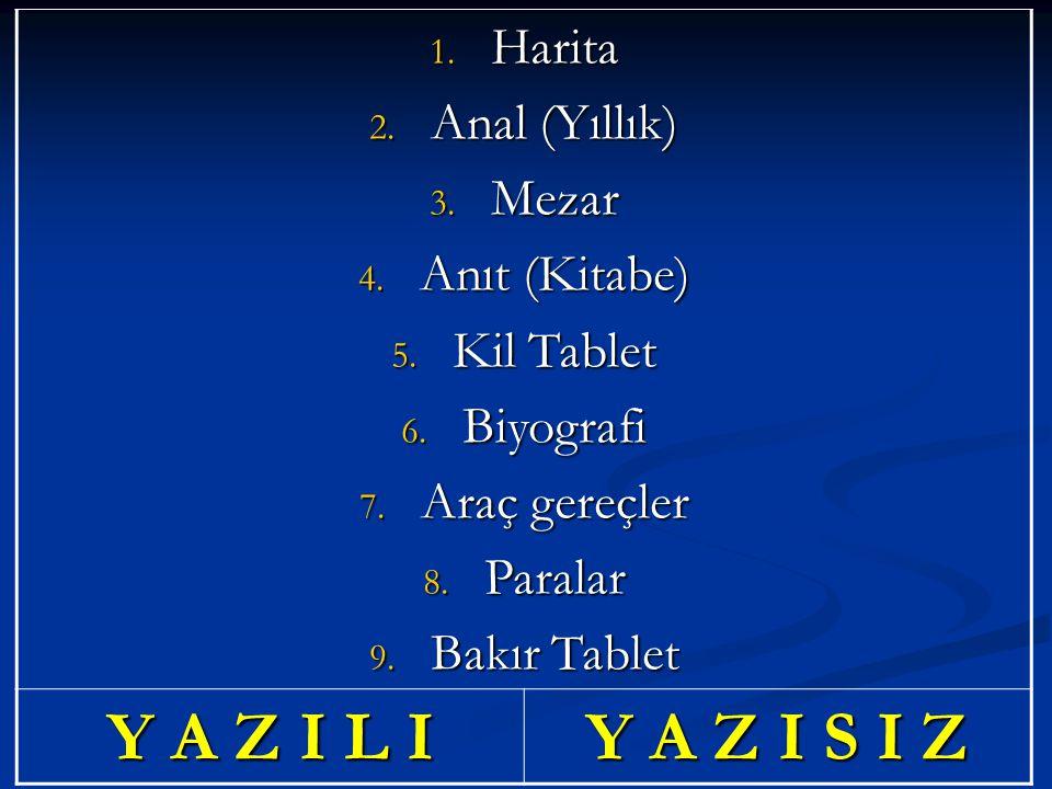 1. Harita 2. Anal (Yıllık) 3. Mezar 4. Anıt (Kitabe) 5. Kil Tablet 6. Biyografi 7. Araç gereçler 8. Paralar 9. Bakır Tablet Y A Z I L I Y A Z I S I Z