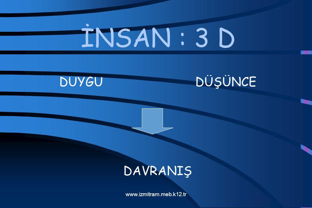 İNSAN : 3 D DUYGU DÜŞÜNCE DAVRANIŞ www.izmitram.meb.k12.tr