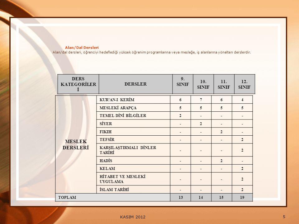 6 KASIM 2012 SEÇMELİ DERS SAATİ TOPLAMI- 13 1211 REHBERLİK ve YÖNLENDİRME1111 TOPLAM DERS SAATİ40 DERS KATEGORİLER İ DERSLER 9.