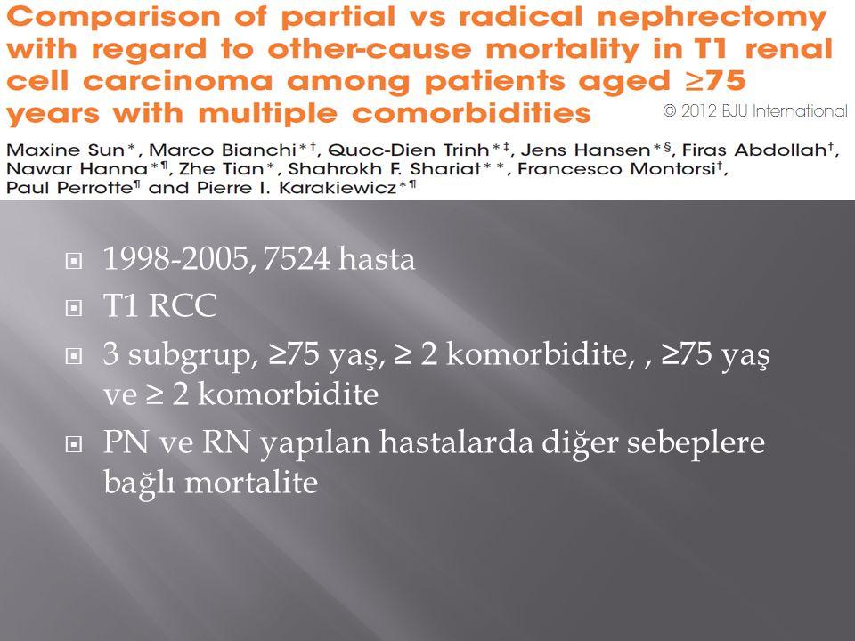  1998-2005, 7524 hasta  T1 RCC  3 subgrup, ≥75 yaş, ≥ 2 komorbidite,, ≥75 yaş ve ≥ 2 komorbidite  PN ve RN yapılan hastalarda diğer sebeplere bağlı mortalite