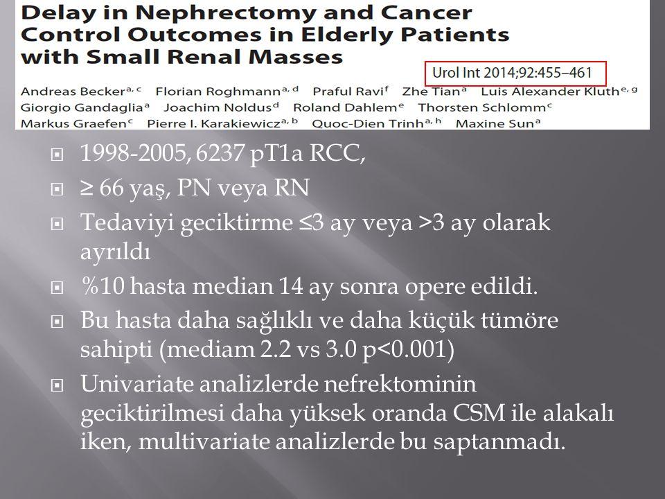  1998-2005, 6237 pT1a RCC,  ≥ 66 yaş, PN veya RN  Tedaviyi geciktirme ≤3 ay veya >3 ay olarak ayrıldı  %10 hasta median 14 ay sonra opere edildi.