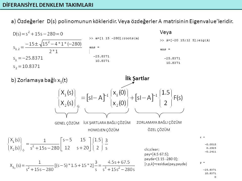 DİFERANSİYEL DENKLEM TAKIMLARI a) Özdeğerler D(s) polinomunun kökleridir. Veya özdeğerler A matrisinin Eigenvalue'leridir. Veya b) Zorlamaya bağlı x 1