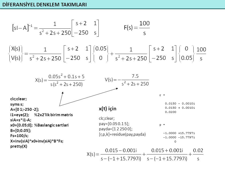 DİFERANSİYEL DENKLEM TAKIMLARI Düzenli rejim değeri (Son değer) Başlangıç değeri, x 0
