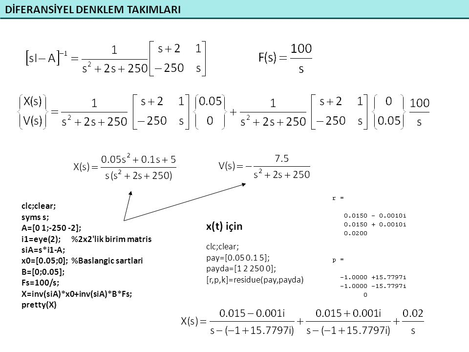 DİFERANSİYEL DENKLEM TAKIMLARI x(t) için clc;clear; pay=[0.05 0.1 5]; payda=[1 2 250 0]; [r,p,k]=residue(pay,payda) clc;clear; syms s; A=[0 1;-250 -2]
