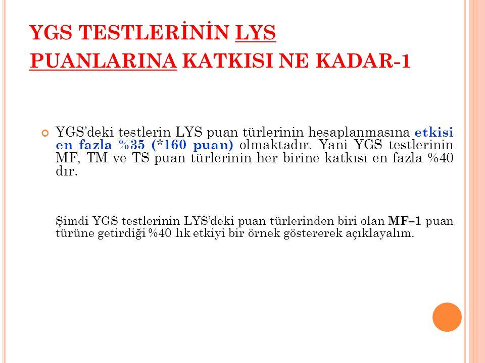 YGS TESTLERİNİN LYS PUANLARINA KATKISI NE KADAR-1 YGS'deki testlerin LYS puan türlerinin hesaplanmasına etkisi en fazla %35 (*160 puan) olmaktadır.