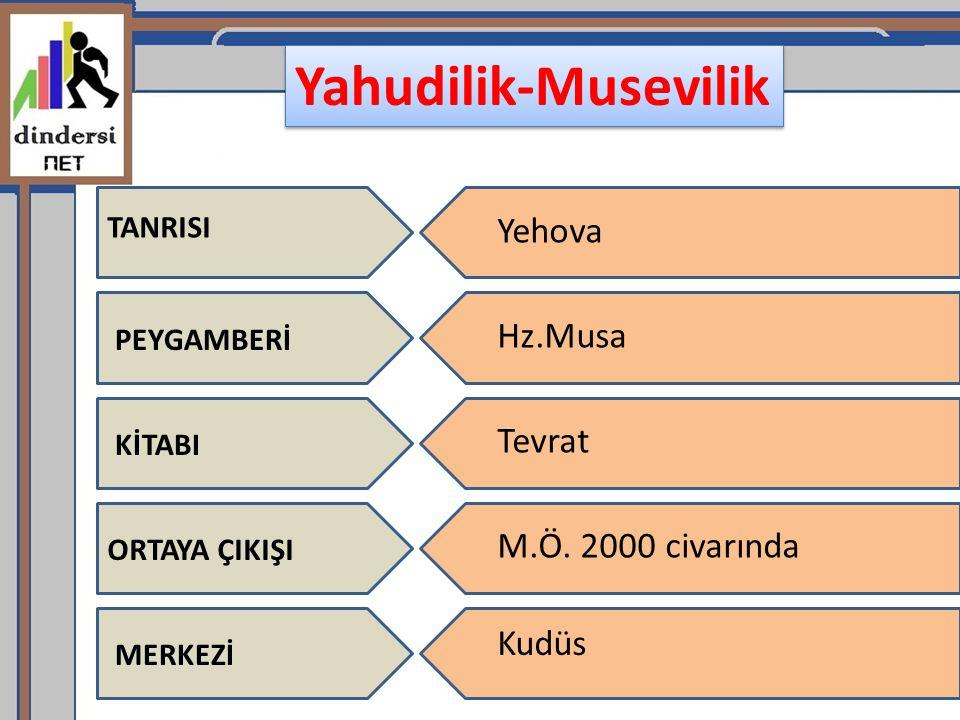 TANRISI PEYGAMBERİ MERKEZİ ORTAYA ÇIKIŞI KİTABI Yehova Hz.Musa Tevrat M.Ö. 2000 civarında Kudüs Yahudilik-Musevilik