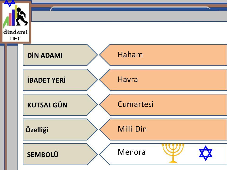 İBADET YERİ DİN ADAMI SEMBOLÜ Özelliği KUTSAL GÜN Haham Havra Cumartesi Milli Din Menora