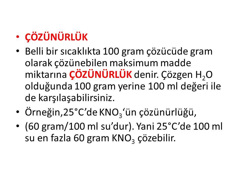 ÇÖZÜNÜRLÜK Belli bir sıcaklıkta 100 gram çözücüde gram olarak çözünebilen maksimum madde miktarına ÇÖZÜNÜRLÜK denir. Çözgen H 2 O olduğunda 100 gram y