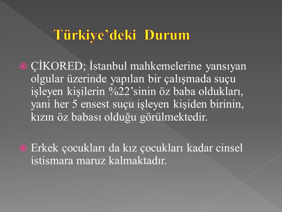  ÇİKORED; İstanbul mahkemelerine yansıyan olgular üzerinde yapılan bir çalışmada suçu işleyen kişilerin %22'sinin öz baba oldukları, yani her 5 enses
