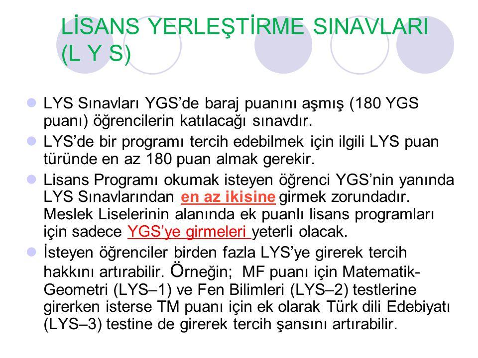 LİSANS YERLEŞTİRME SINAVLARI (L Y S) LYS Sınavları YGS'de baraj puanını aşmış (180 YGS puanı) öğrencilerin katılacağı sınavdır.