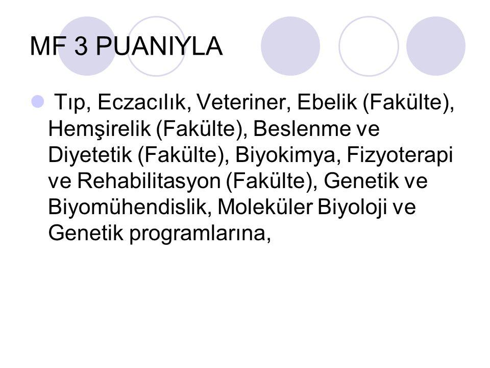 MF 3 PUANIYLA Tıp, Eczacılık, Veteriner, Ebelik (Fakülte), Hemşirelik (Fakülte), Beslenme ve Diyetetik (Fakülte), Biyokimya, Fizyoterapi ve Rehabilitasyon (Fakülte), Genetik ve Biyomühendislik, Moleküler Biyoloji ve Genetik programlarına,