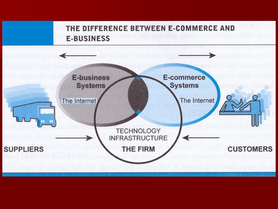 Organizasyon içi iletişim Aşağı Doğru İletişim : Aşağı Doğru İletişim : Üstlerden aşağı doğru iletişimdir.