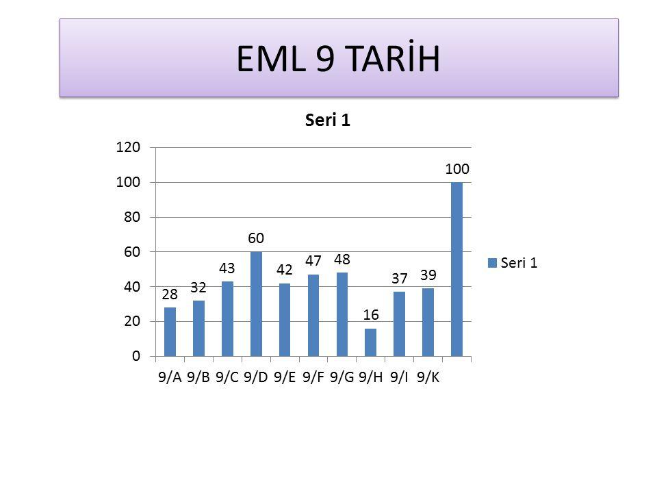 EML 9 TARİH