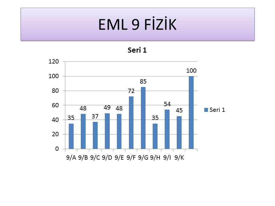 EML 9 FİZİK