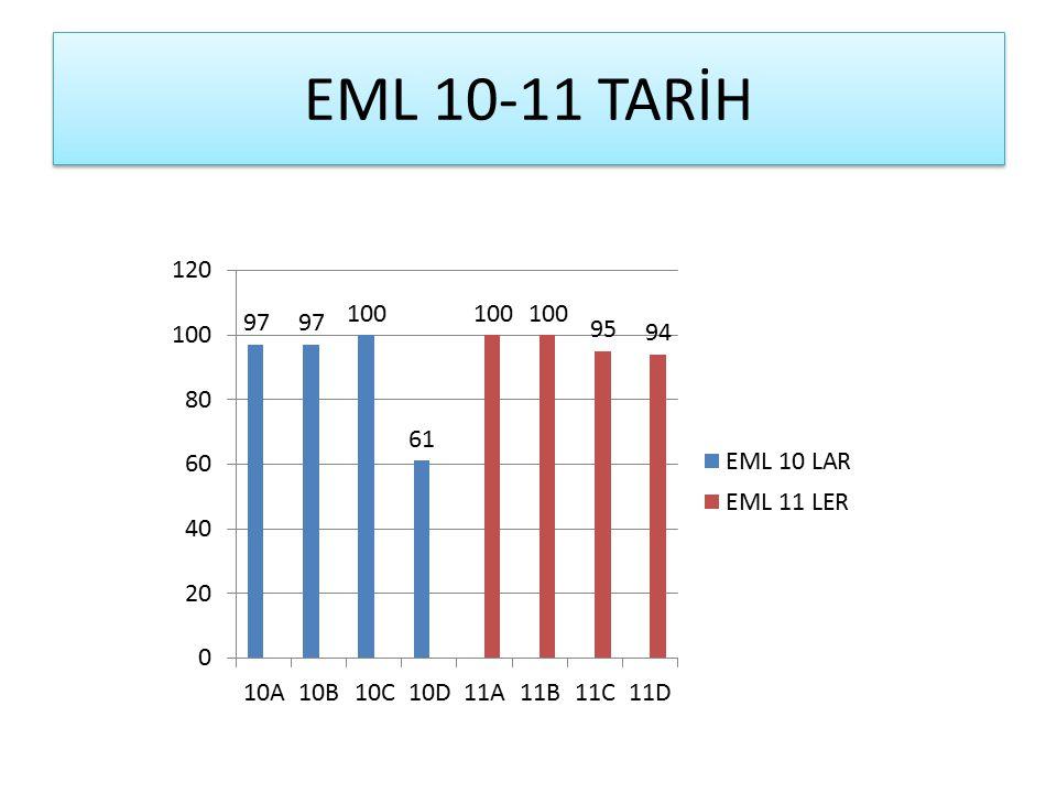 EML 10-11 TARİH