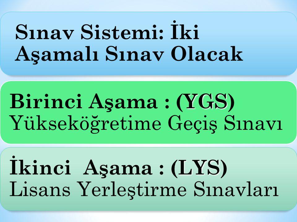 Sınav Sistemi: İki Aşamalı Sınav Olacak YGS Birinci Aşama : (YGS) Yükseköğretime Geçiş Sınavı LYS İkinci Aşama : (LYS) Lisans Yerleştirme Sınavları