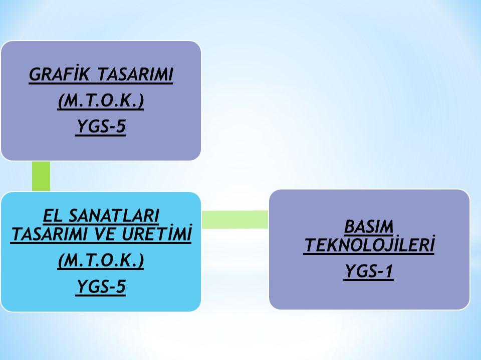 GRAFİK TASARIMI (M.T.O.K.) YGS-5 EL SANATLARI TASARIMI VE ÜRETİMİ (M.T.O.K.) YGS-5 BASIM TEKNOLOJİLERİ YGS-1