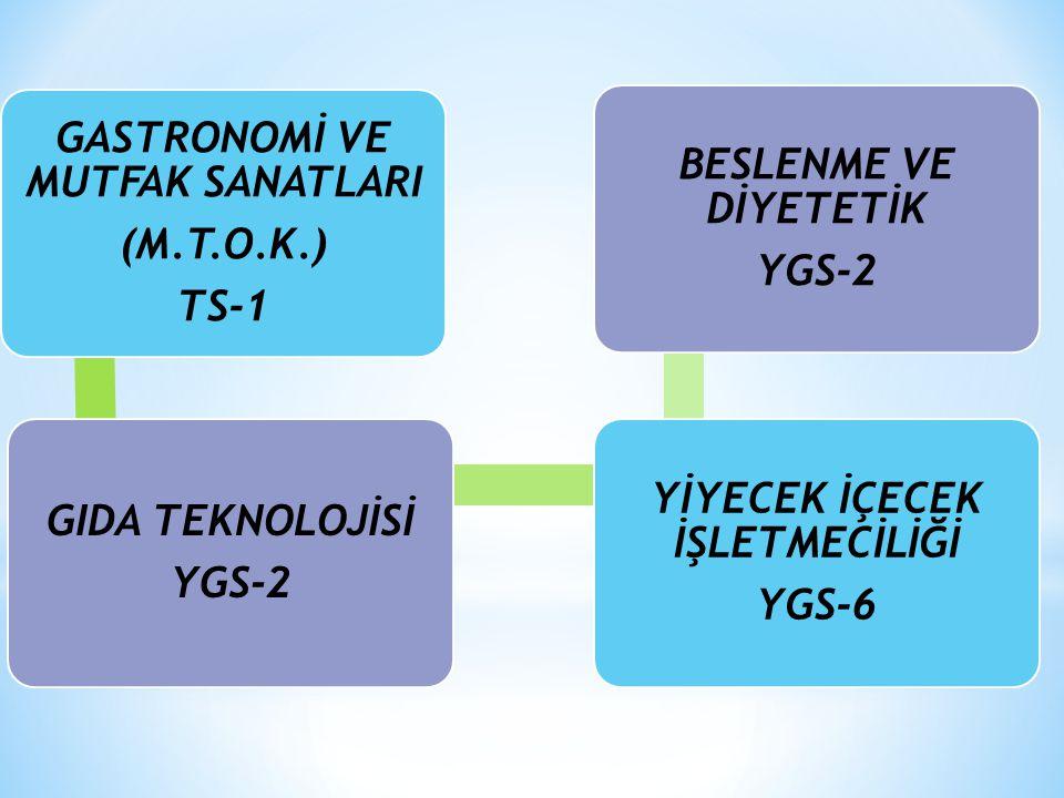 GASTRONOMİ VE MUTFAK SANATLARI (M.T.O.K.) TS-1 GIDA TEKNOLOJİSİ YGS-2 YİYECEK İÇECEK İŞLETMECİLİĞİ YGS-6 BESLENME VE DİYETETİK YGS-2