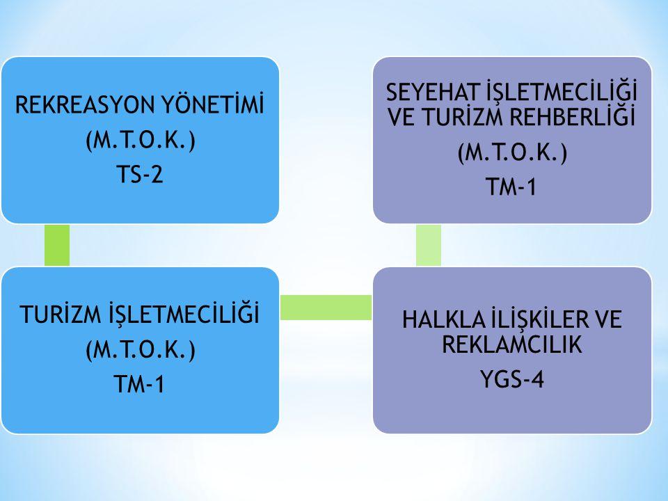 REKREASYON YÖNETİMİ (M.T.O.K.) TS-2 TURİZM İŞLETMECİLİĞİ (M.T.O.K.) TM-1 HALKLA İLİŞKİLER VE REKLAMCILIK YGS-4 SEYEHAT İŞLETMECİLİĞİ VE TURİZM REHBERL
