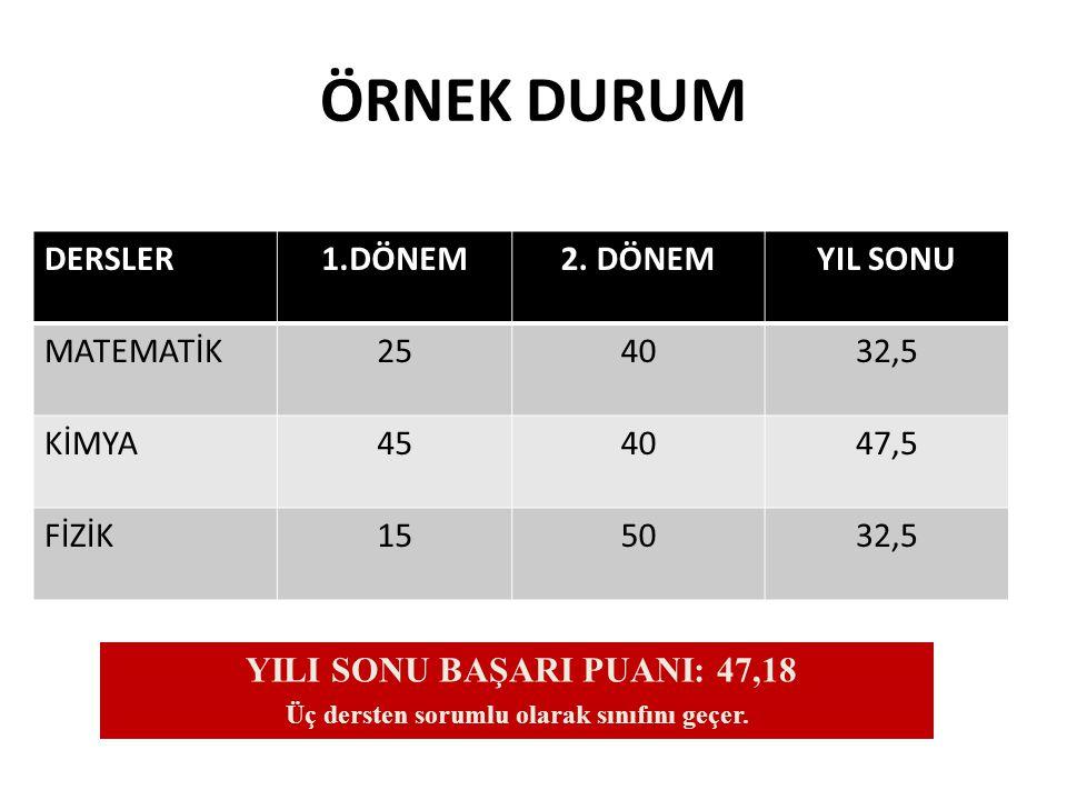 ÖRNEK DURUM DERSLER1.DÖNEM2.