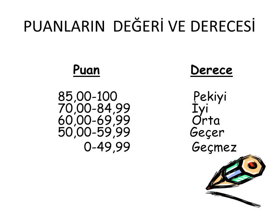 BİR DERSİN AĞIRLIĞI-AĞIRLIKLI PUANI Bir dersin ağırlığı, o dersin haftalık ders saati sayısına eşittir.