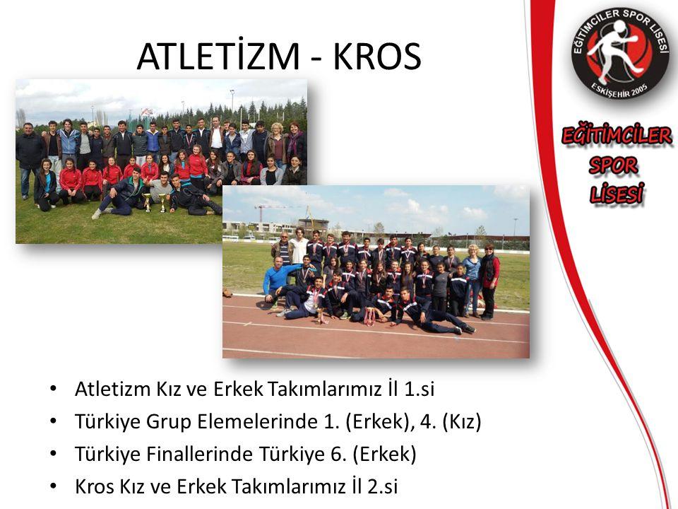 ATLETİZM - KROS Atletizm Kız ve Erkek Takımlarımız İl 1.si Türkiye Grup Elemelerinde 1. (Erkek), 4. (Kız) Türkiye Finallerinde Türkiye 6. (Erkek) Kros