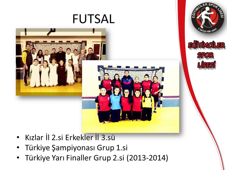 FUTSAL Kızlar İl 2.si Erkekler İl 3.sü Türkiye Şampiyonası Grup 1.si Türkiye Yarı Finaller Grup 2.si (2013-2014)