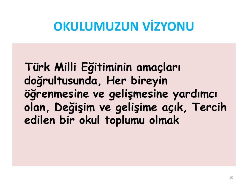 OKULUMUZUN VİZYONU Türk Milli Eğitiminin amaçları doğrultusunda, Her bireyin öğrenmesine ve gelişmesine yardımcı olan, Değişim ve gelişime açık, Terci